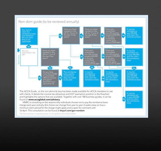 ACCA6_infograf
